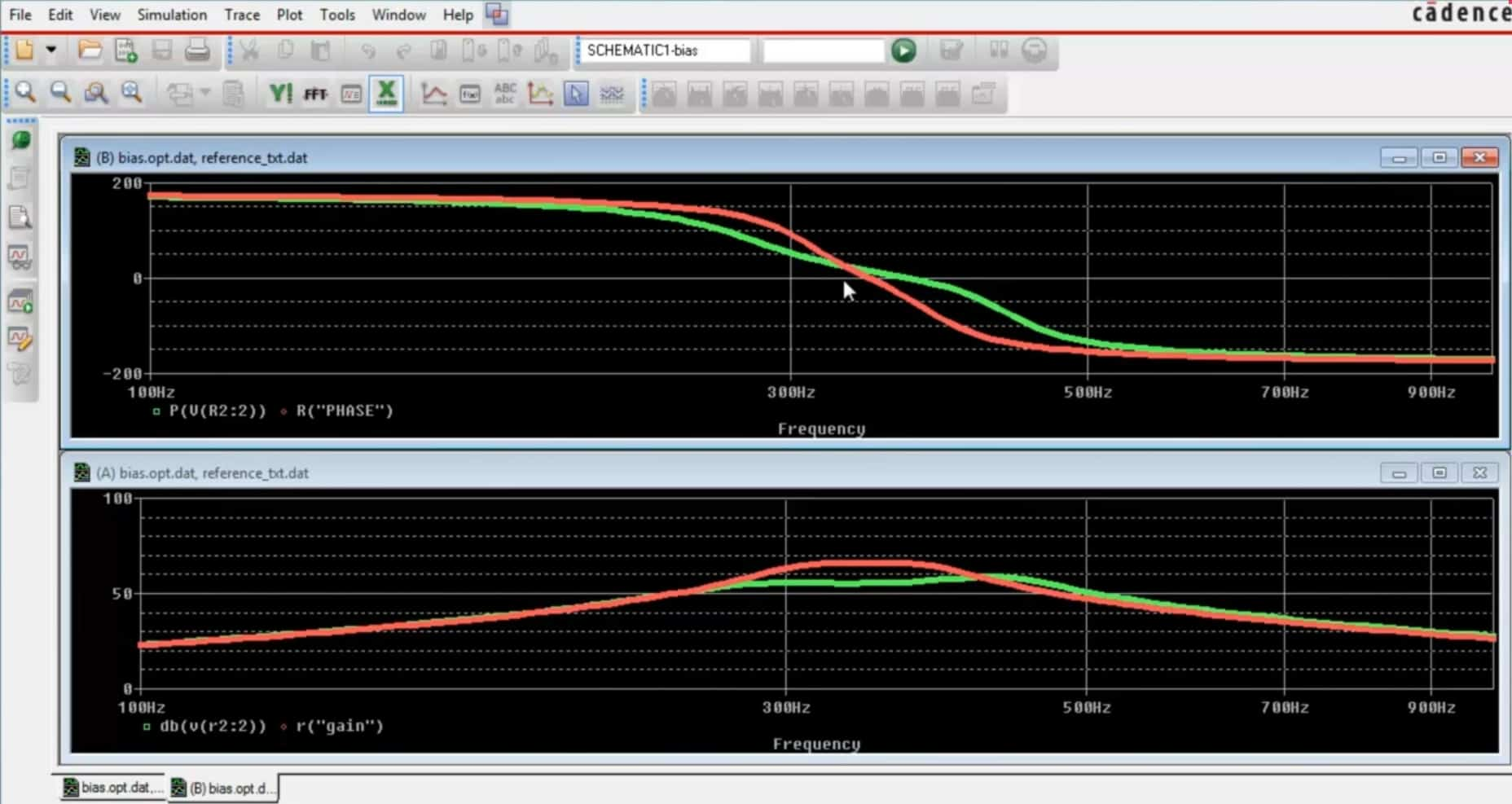 Low pass EMI filter analysis with PSpice