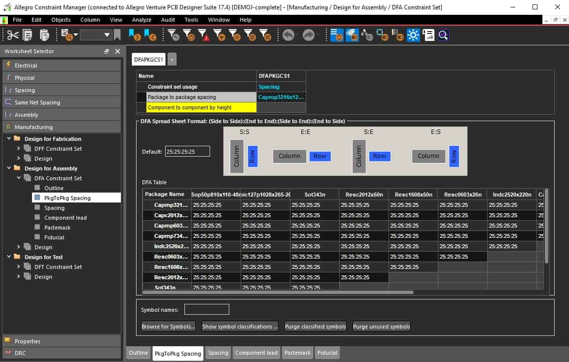 The Constraint Manager in Cadence Allegro being used to set up clearances around parts