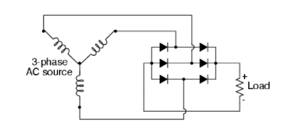 A circuit schematic for converting a three-phase AC source to DC