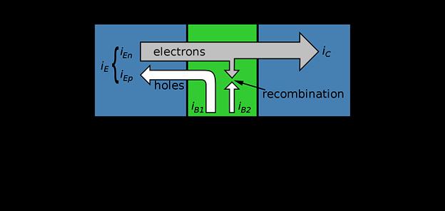BJT Transistor construction