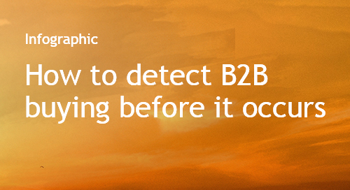 How to detect B2B buying