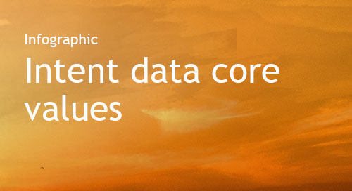 Intent data core values 2020