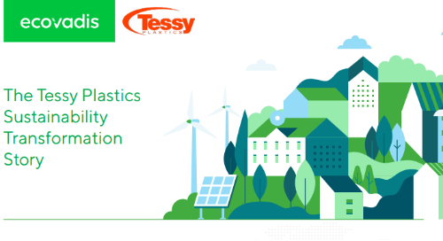 Tessy Plastics Sustainability Transformation Case Study