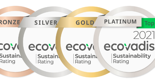 EcoVadis Medal and Certificate Usage Policy