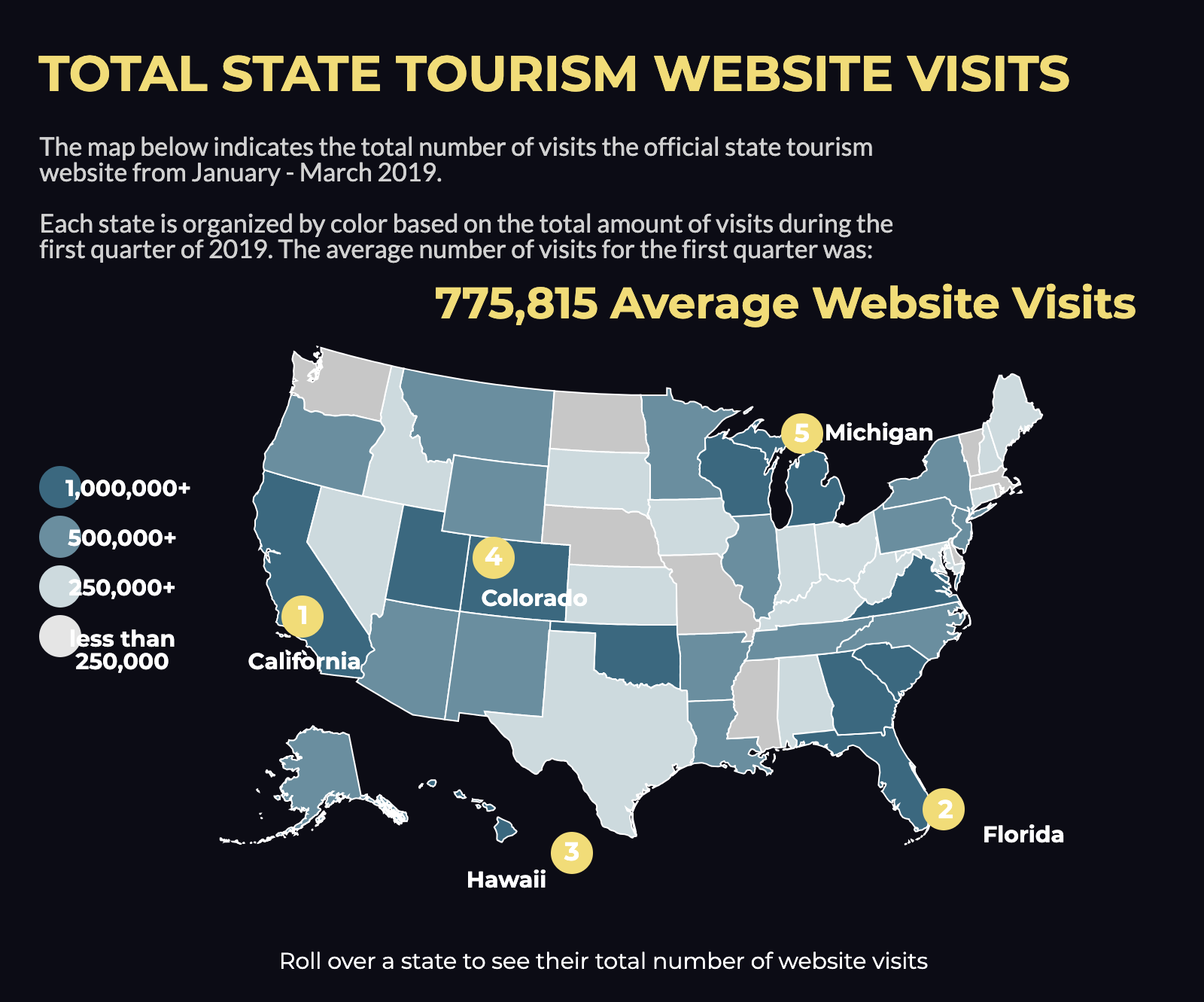 Total state website tourism visits