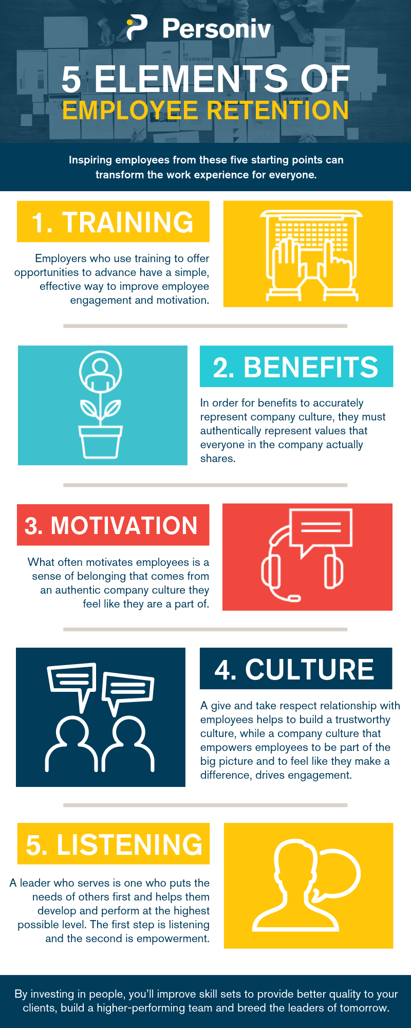 elements of employee retention infographic