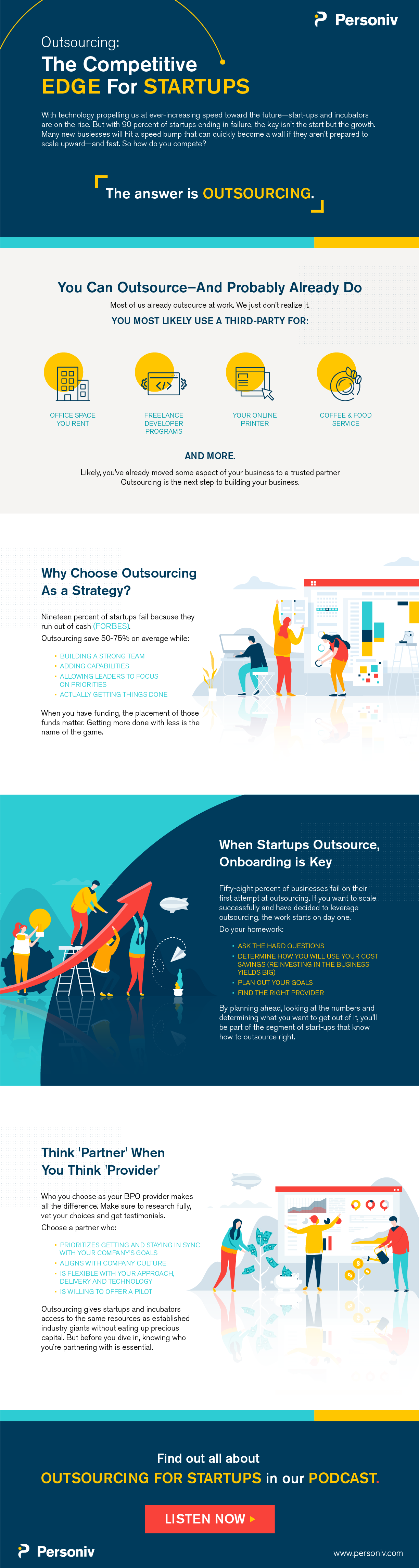 Smart outsourcing for Startups Infographic