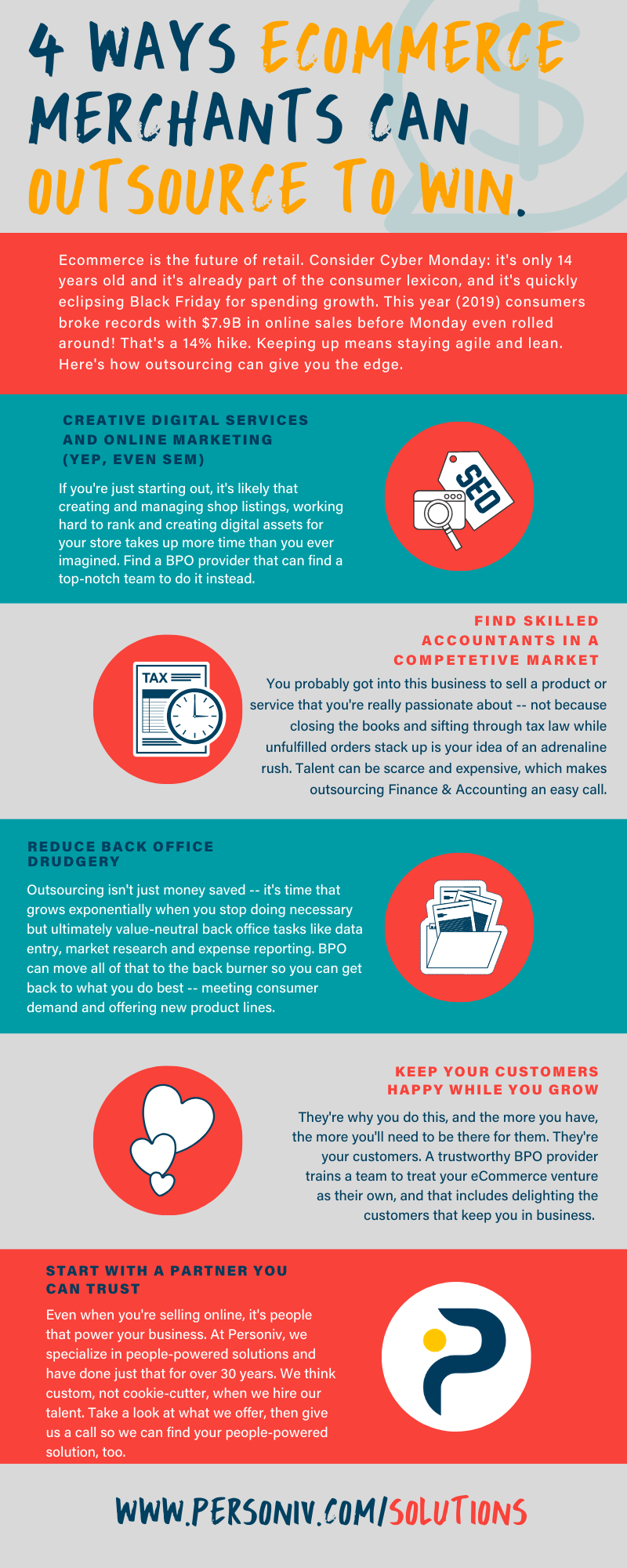 Ecommerce Outsourcing Infographic
