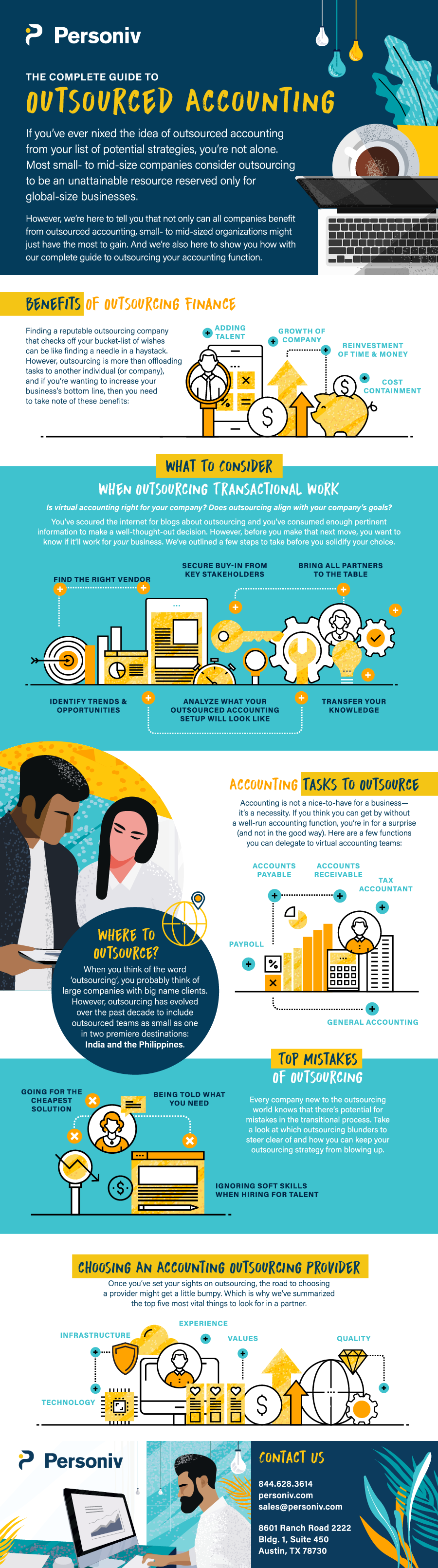 why outsource accounting tasks infographic