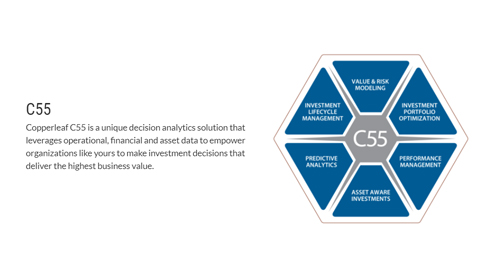 C55 Modules & Options