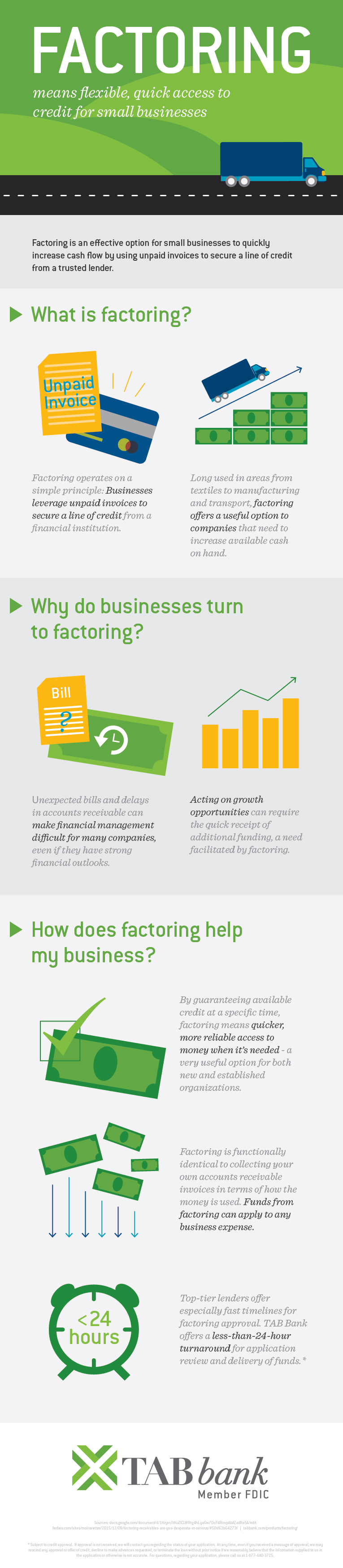 Factoring flexible quick access to credit for small businesses