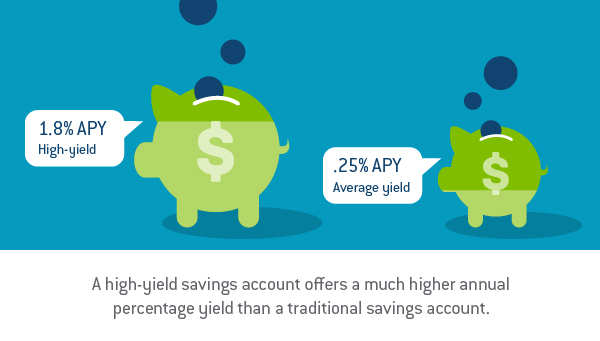 The savings secret you're missing out on: High-yield savings accounts