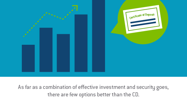 What is a CD and how do they help your financial position?