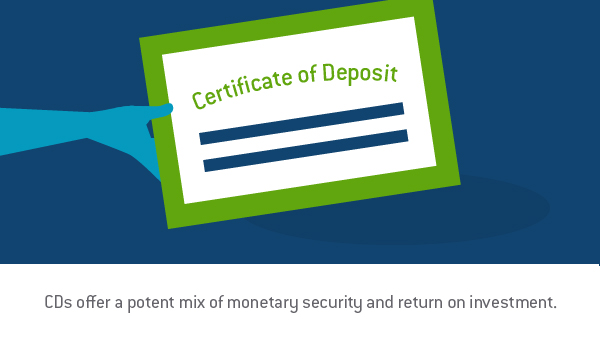 "Graphic design image of a hand holding a and  certificate that says certificate of deposit with words, ""CDs offer a potent mix of monetary security and return on investment."" - TAB Bank"