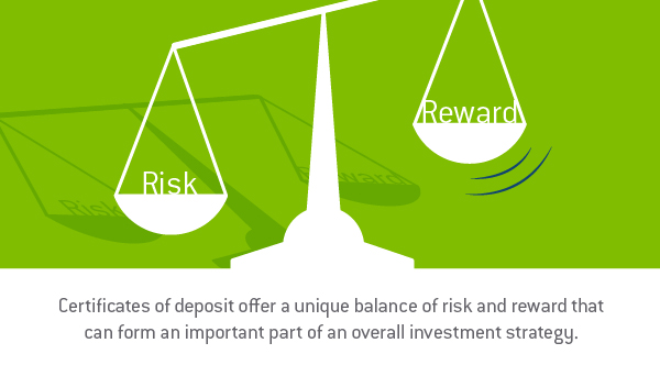 "Graphic design image of a scale showing how reward outweighs risk with the words, ""Certificates of deposit offer a unique balance of risk and reward that can form an important part of an overall investment strategy."" - TAB Bank"