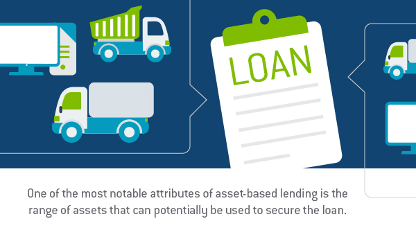 "Graphic design image of a speech bubble with two trucks and computer next to a clipboard with the word loan on it next to another speech bubble showing half of a computer and half a truck. With the words, ""One of the most notable attributes of asset-based lending is the range of assets that can potentially be used to secure the loan."" - TAB Bank"