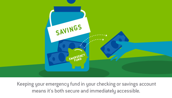 "Graphic design image of a mason jar with money in it and a hand adding more money, jar has a sign ""Savings"" around the top. Words on image say, ""Keeping your emergency fund in your checking or savings account means it's both secure and immediately accessible."""