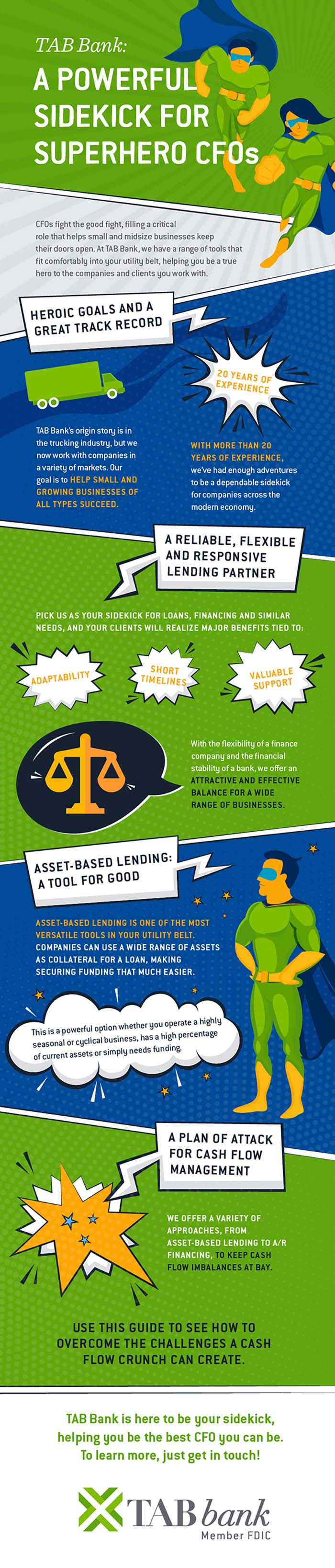 Infographic explaining how TAB Bank is a good partner for CFOs and other managers within a company's finance department. Images include comic book superhero type of graphics as it explains all the ways we can help a business in their time of need.