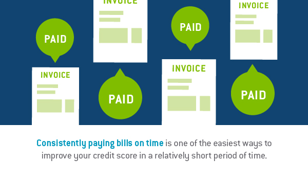 "Graphic design image representing invoices with the words ""Paid"" next to each - TAB Bank"