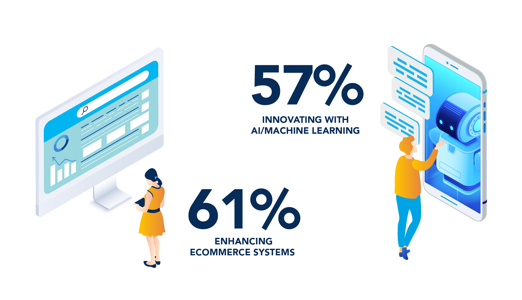 Airlines innovationg with AI and Machine Learning and enhancing enhancing eCommerce systems
