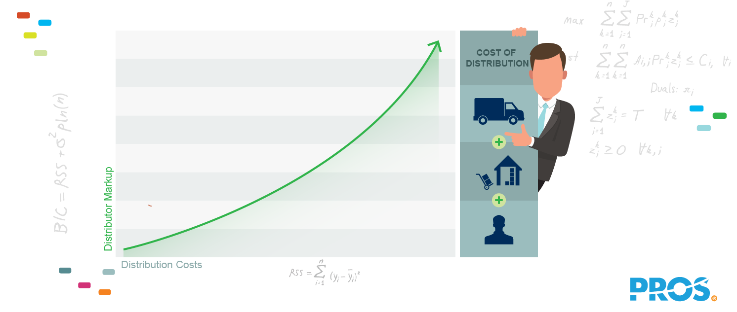 Vector illustration depicting the cost of distribution