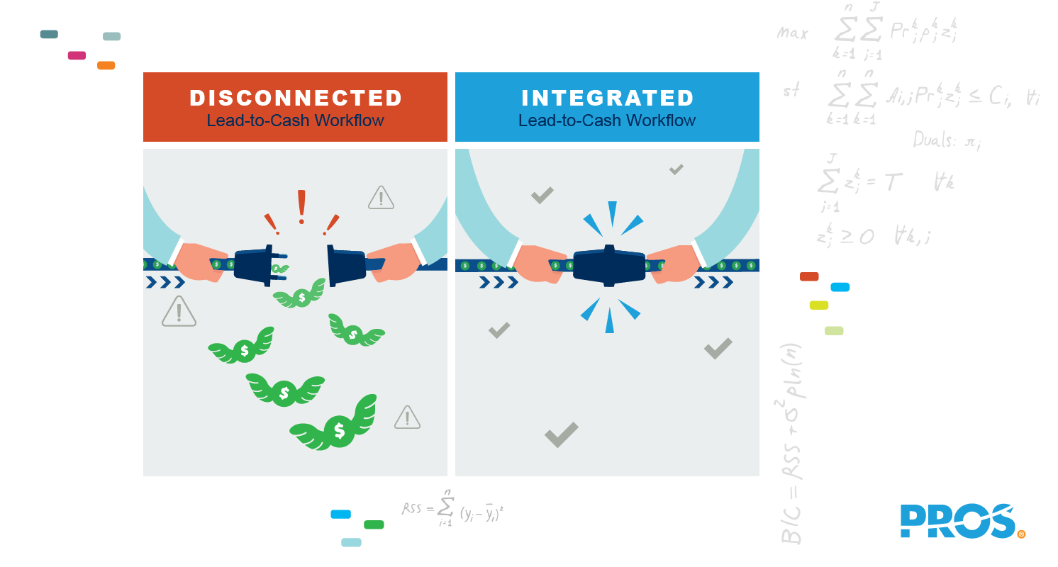 Vector illustration depicting the differences between a disconnected and integrated lead-to-cash workflow