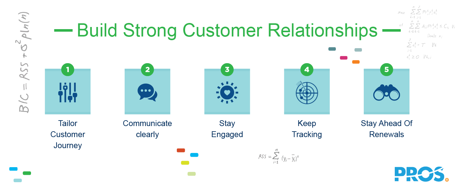 Illustration depicting 5 tips for building stronger customer relationships