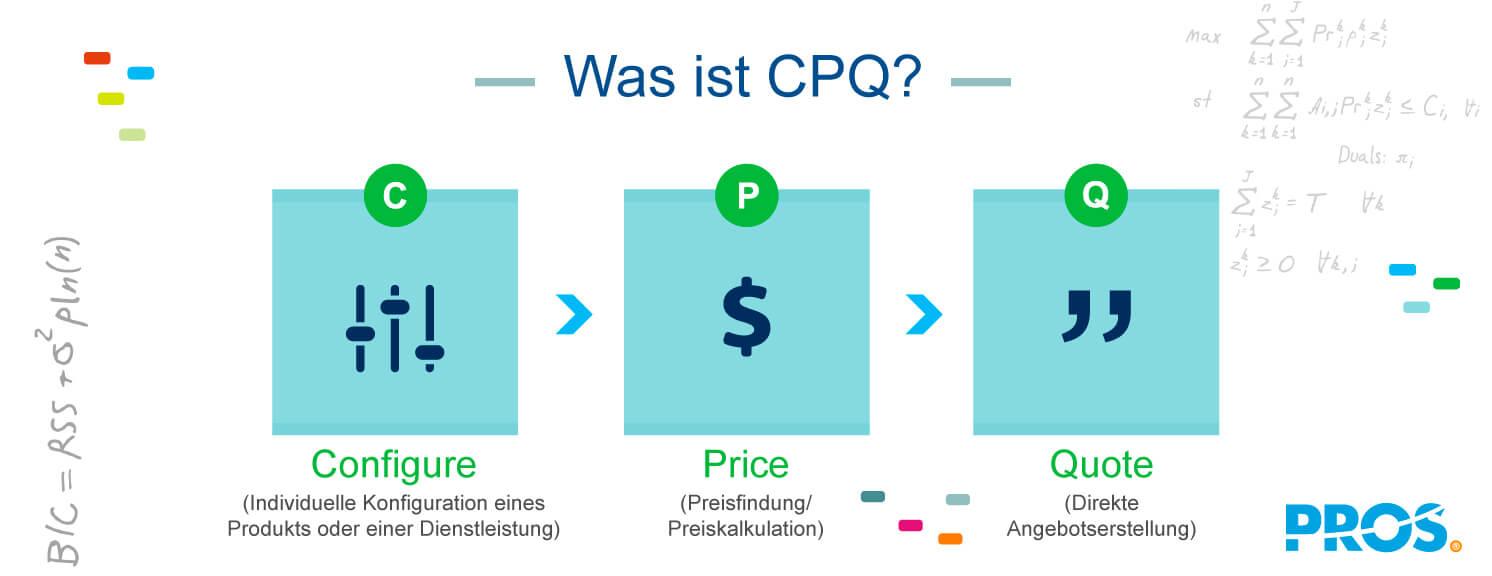 Was ist CPQ?