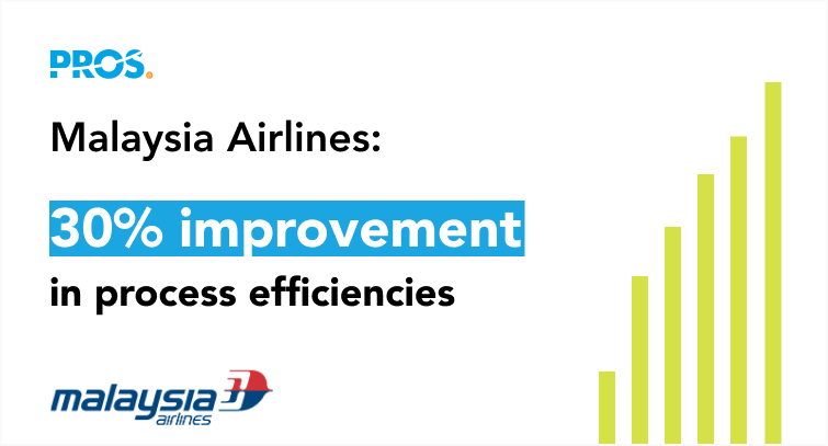 Malaysia Airlines improves process efficiencies with 30%