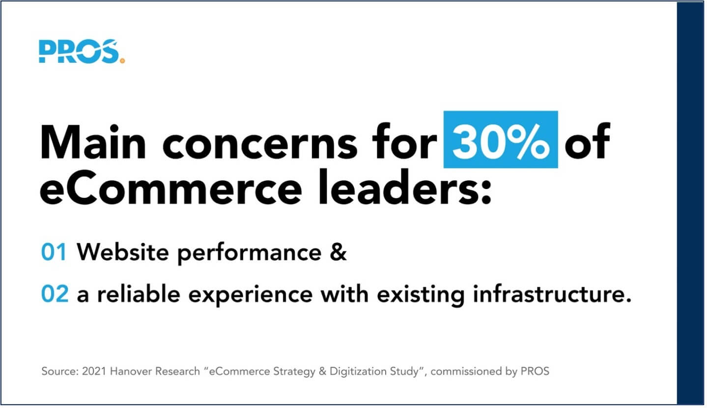 Main concerns for 30% of eCommerce leaders callout