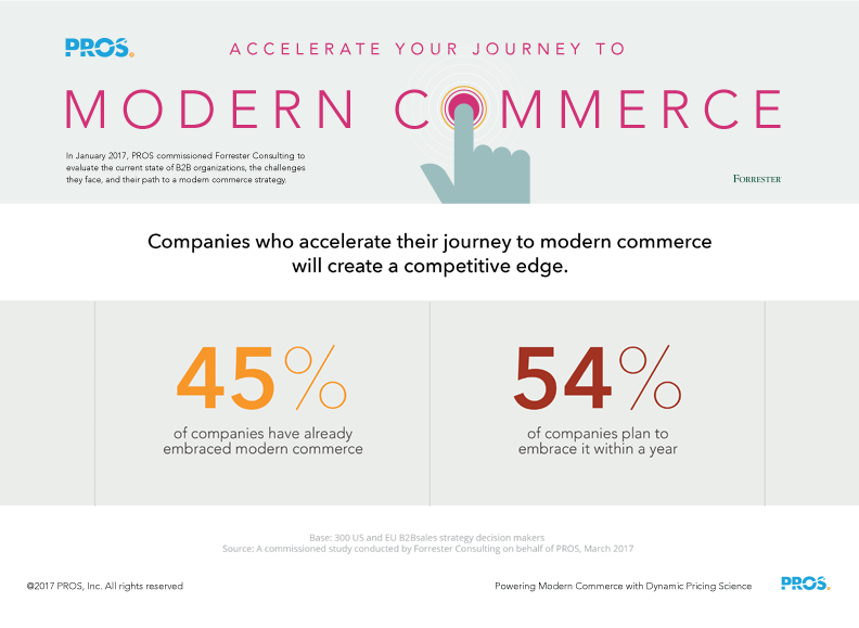 PROS Accelerate Your Journey to Modern Commerce Infographic Part 3