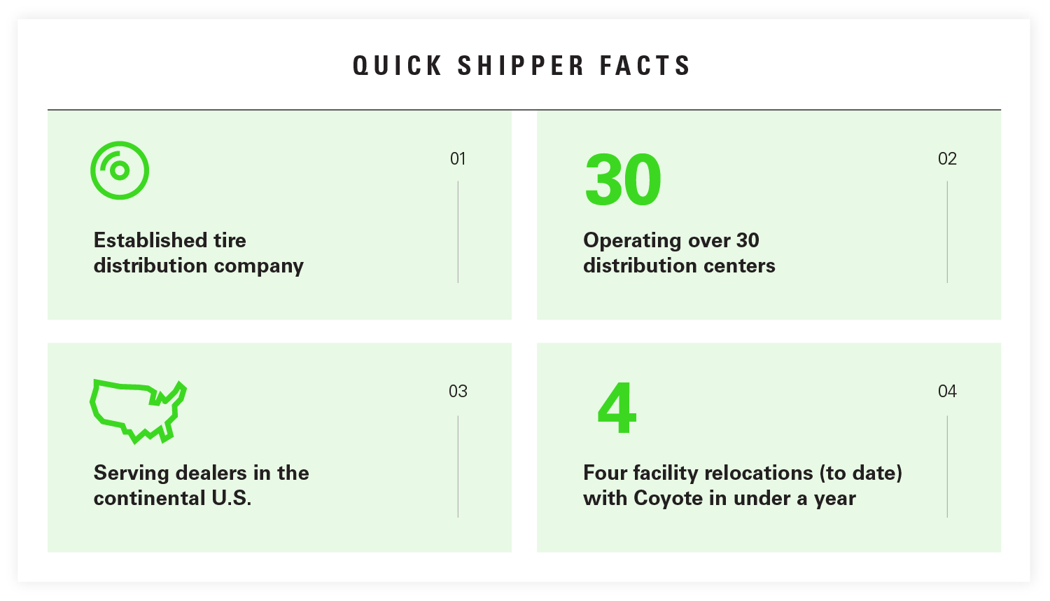 Quick Shipper Facts Sheet