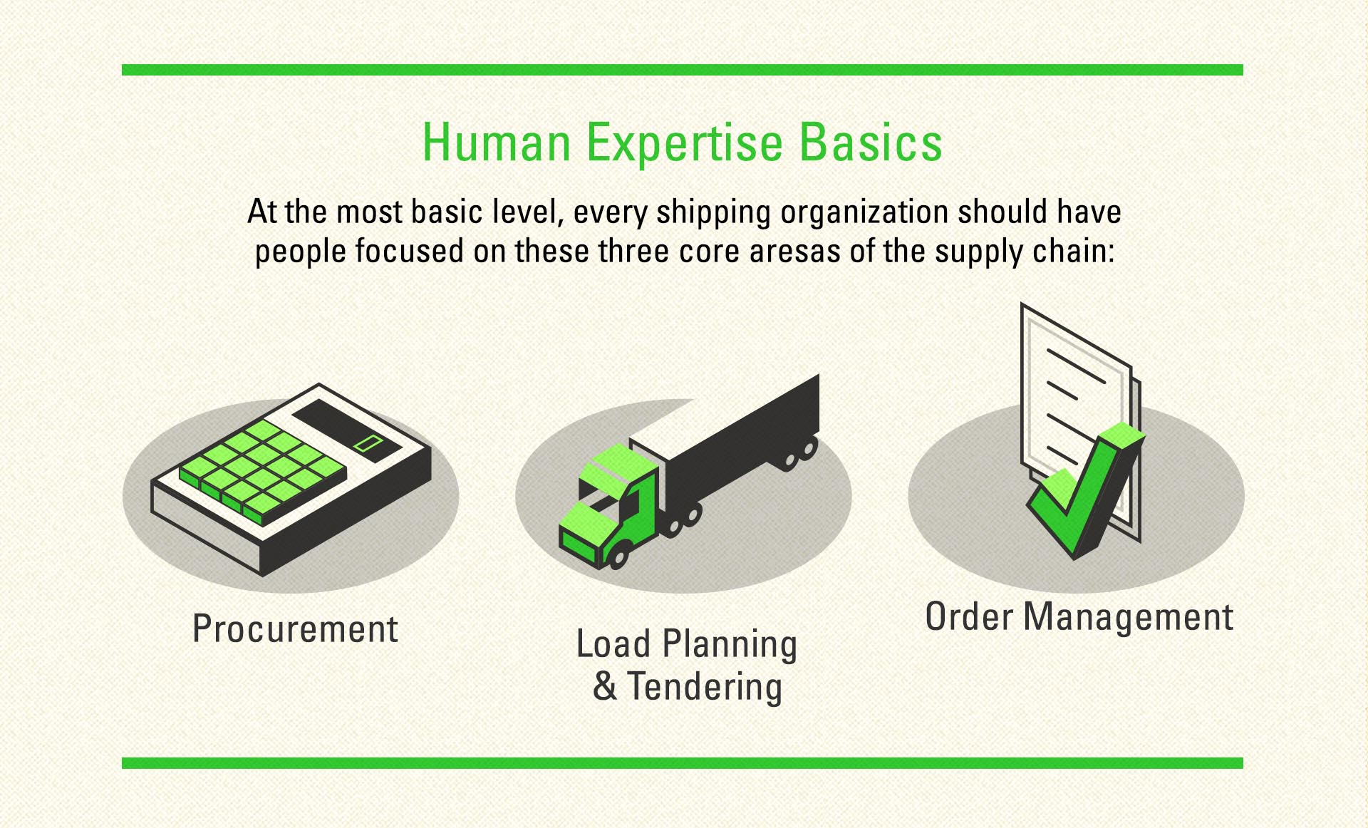 Human Expertise Basics graphic