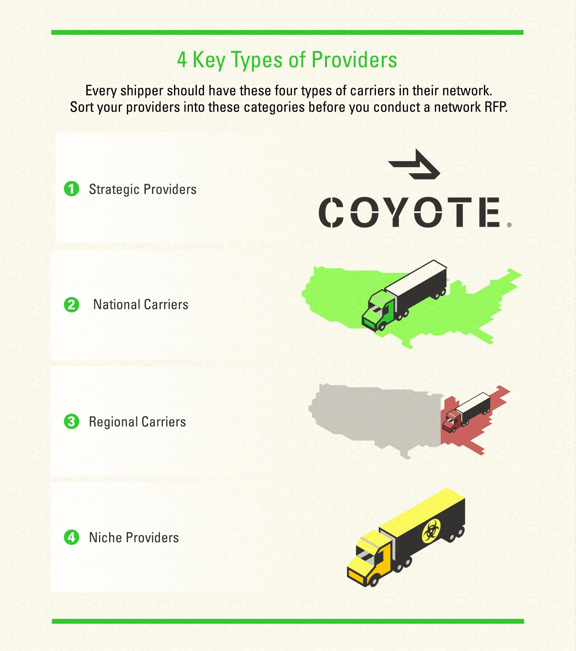 Four key types of providers graphic