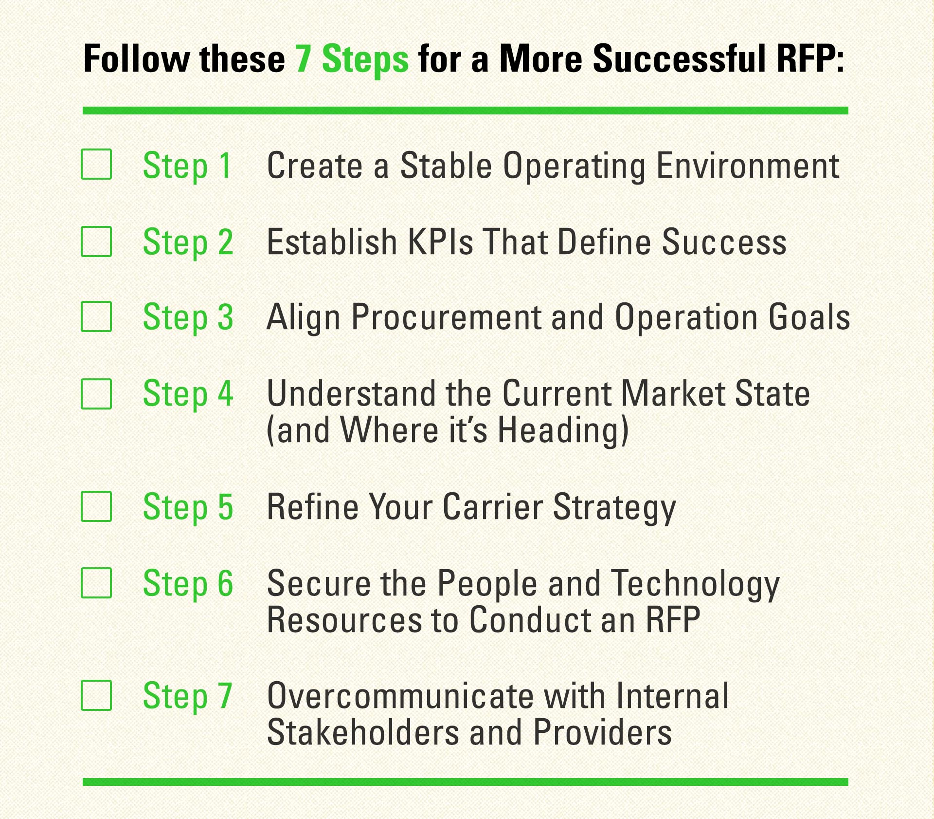 Seven Steps for a more successful RFP