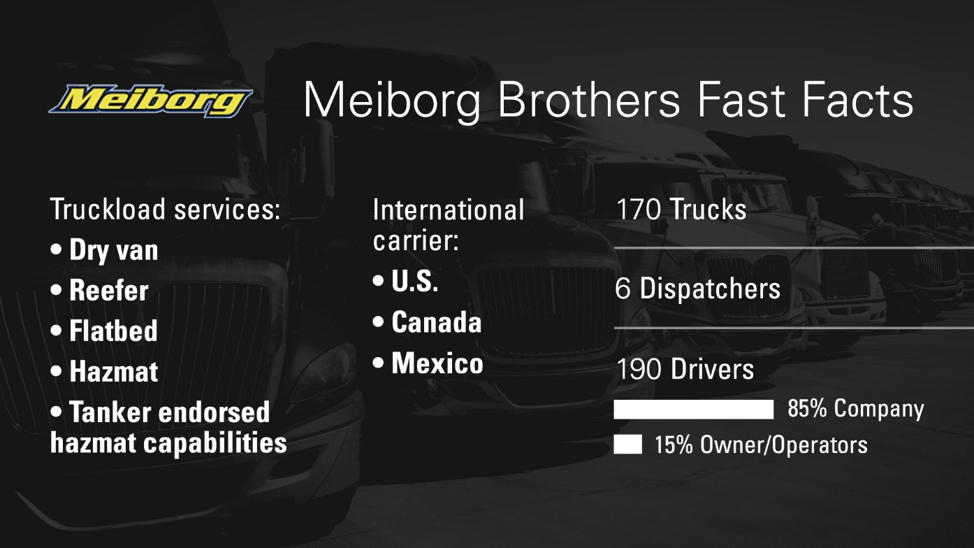 Meiborg Brothers Fast Facts graphics