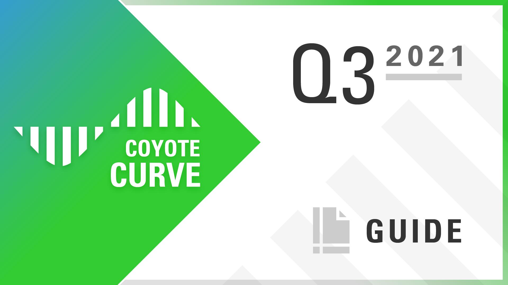 Q3 2021 coyote curve market guide header