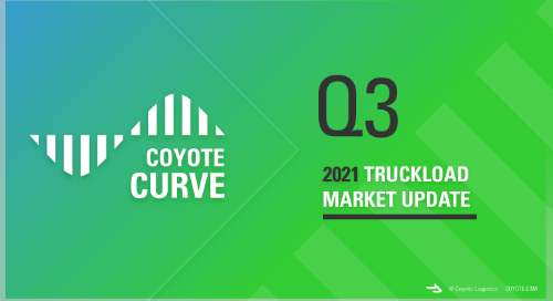 Q3 2021 Coyote Curve Graphs: Download for Your Next Presentation