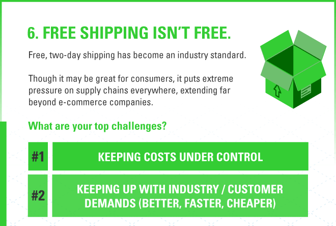 2021 Supply Chain Trend 6: fast and free shipping is taking it's toll