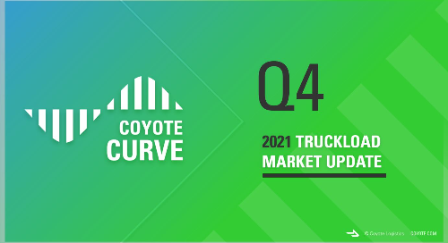 Q4 2021 Coyote Curve Graphs: Download for Your Next Presentation