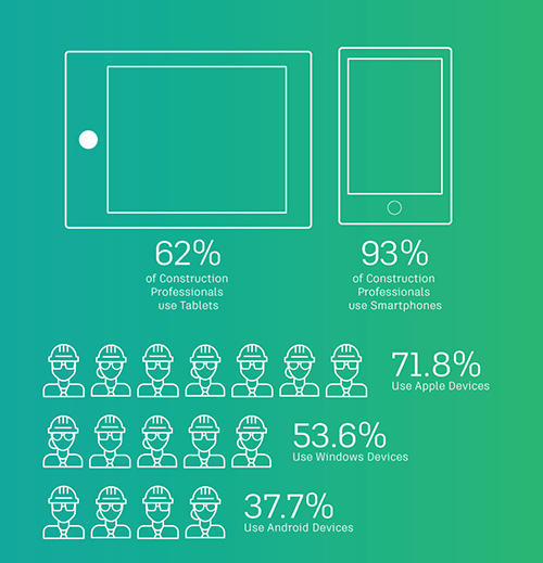 construction-project-management-app-infographic