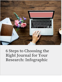 6 Steps to Choosing the Right Journal for Your Research: Infographic