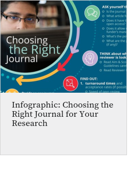 Infographic: Choosing the Right Journal for Your Research