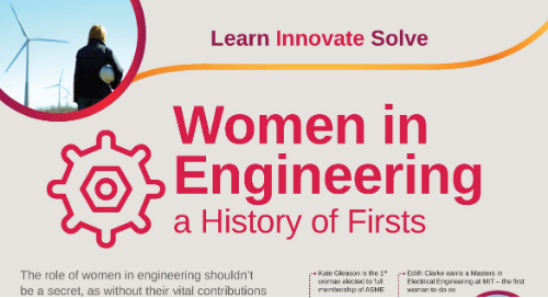 Women in Engineering - A History of Firsts infographic