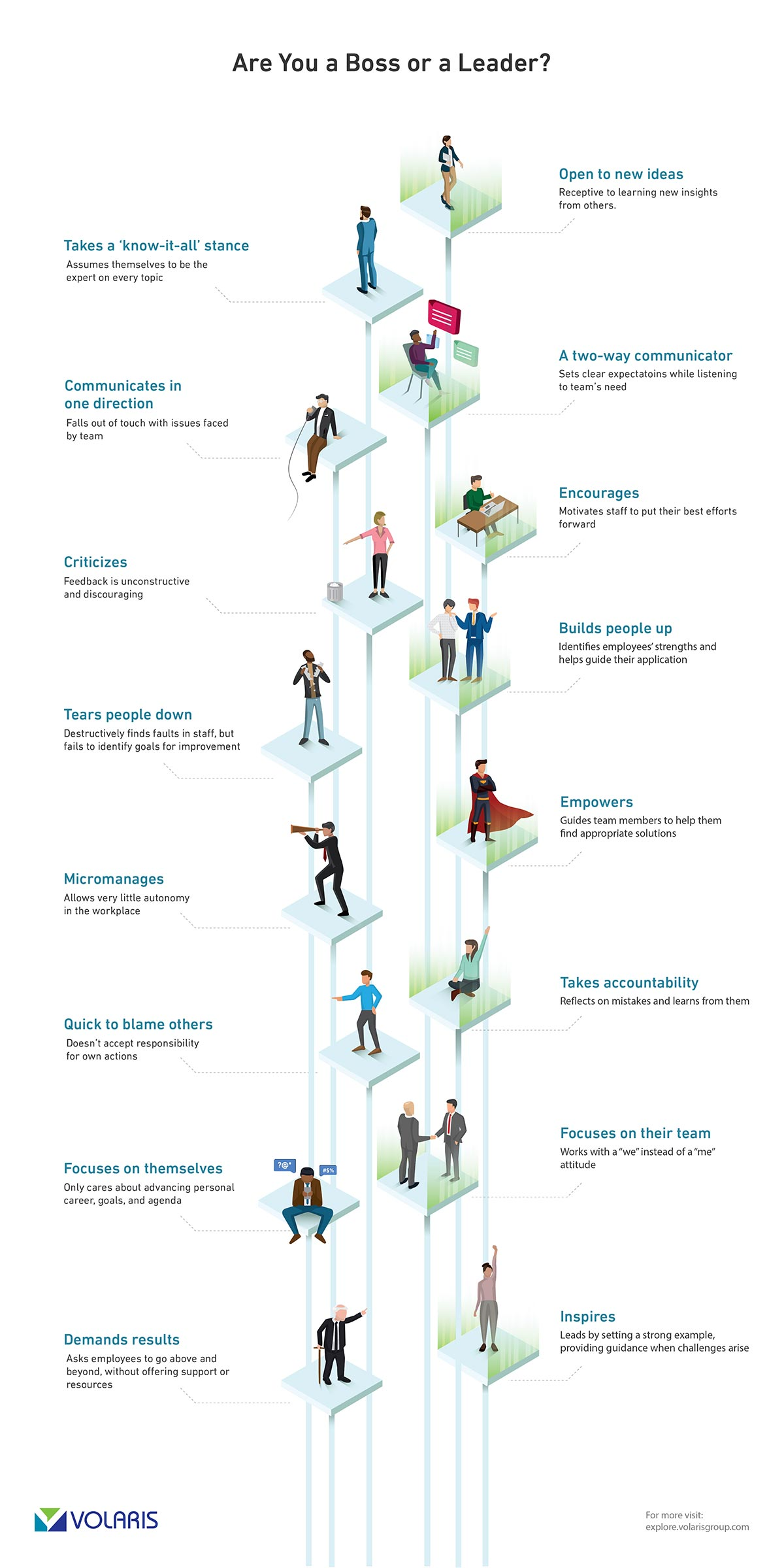 Infographic showing the difference between a boss and a leader