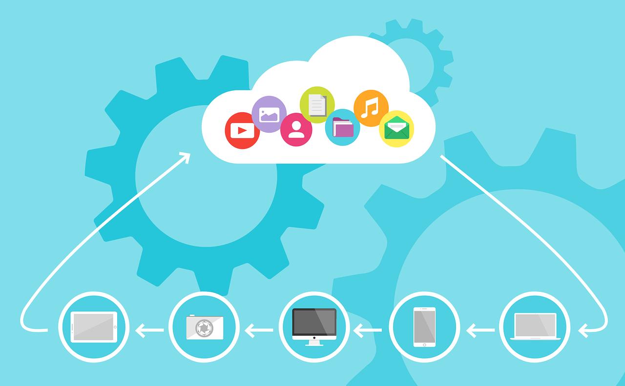 Cloud security in SaaS