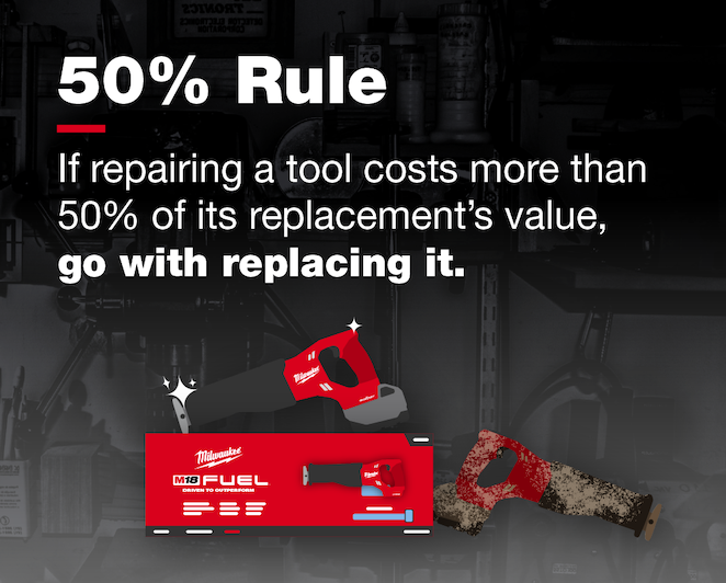 If the maintenance cost of construction tools exceeds over 50% of their value, you might consider replacing them.