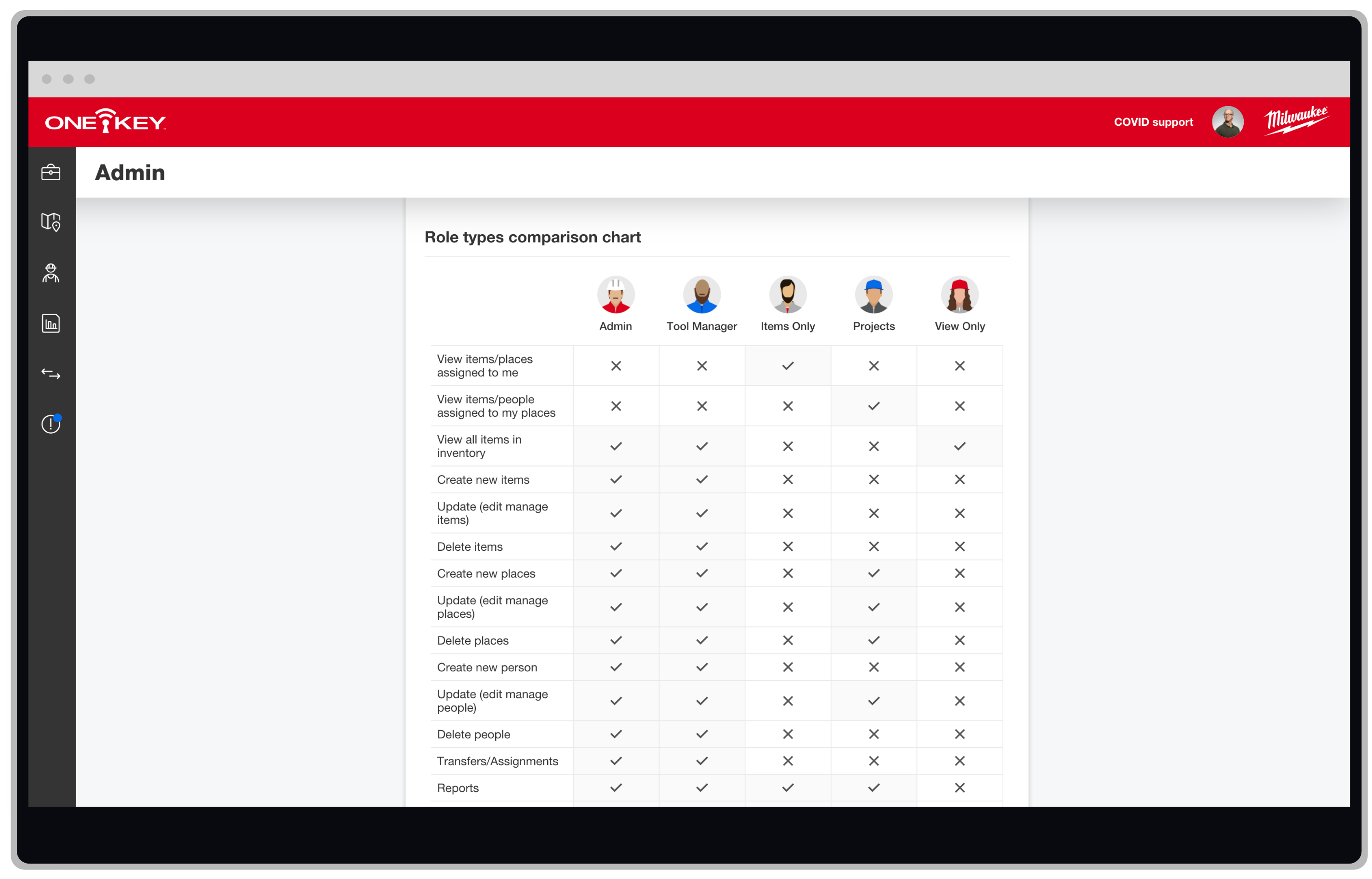 One-Key multi-user admin lets you assign roles to team members associated with specific permissions