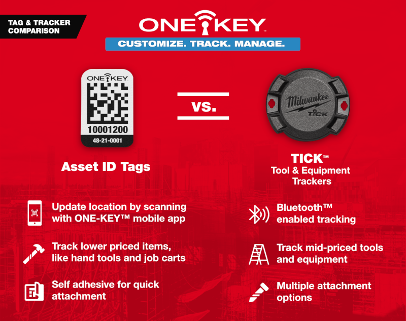 Comparison chart shows the differences between a One-Key asset ID tag and a TICK equipment tracker