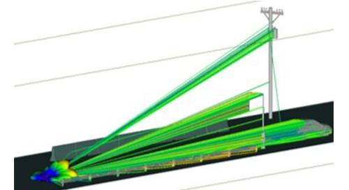 Using WaveFarer Auto Radar Simulation and Chirp Doppler to Assess Radar Performance for Drive Scenarios
